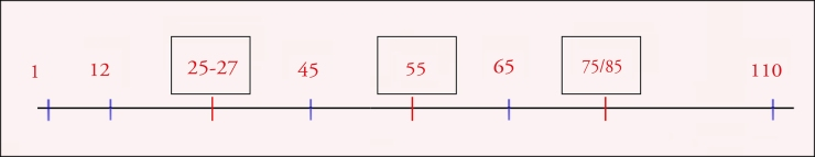 8-point-structure